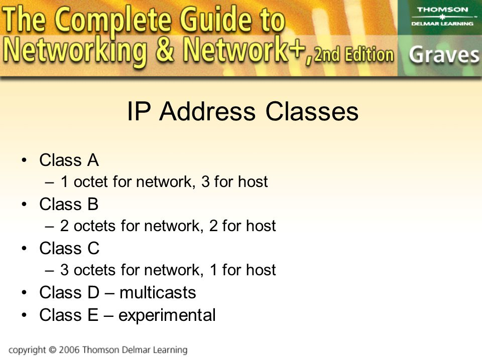 IP Address Classes Class A –1 octet for network, 3 for host Class B –2 octets for network, 2 for host Class C –3 octets for network, 1 for host Class D – multicasts Class E – experimental