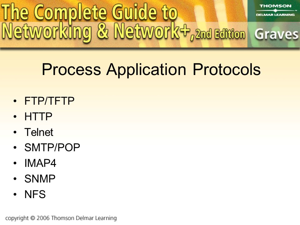 Process Application Protocols FTP/TFTP HTTP Telnet SMTP/POP IMAP4 SNMP NFS