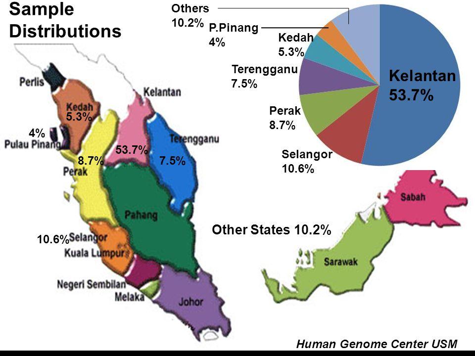 Kelantan Map Usm on ipoh map, kuantan map, negeri sembilan map, labuan map, malaysia map, pulau pinang map, miri map, klang map, meru map, selangor map, gujarat map, terminal bersepadu selatan map, perlis map, colmar tropicale map, tanzania map, putrajaya map, zambezia map, cyprus map, kedah map, sukhothai kingdom map,