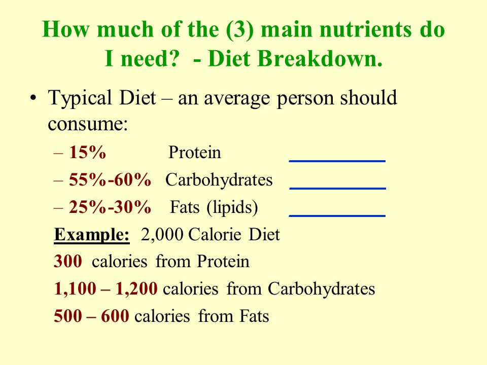 How much of the (3) main nutrients do I need. - Diet Breakdown