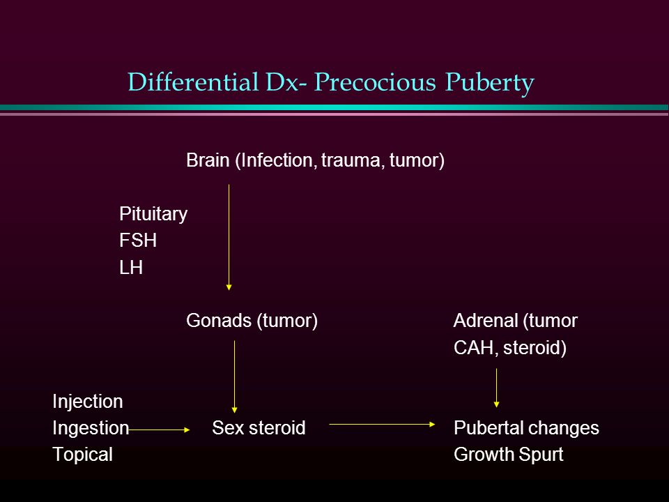 Differential Dx- Precocious Puberty Brain (Infection, trauma, tumor) Pituitary FSH LH Gonads (tumor)Adrenal (tumor CAH, steroid) Injection Ingestion Sex steroidPubertal changes TopicalGrowth Spurt