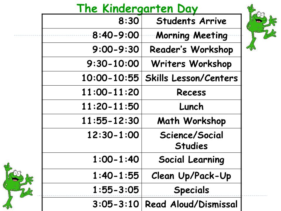 The Kindergarten Day 8:30Students Arrive 8:40-9:00Morning Meeting 9:00-9:30Reader's Workshop 9:30-10:00Writers Workshop 10:00-10:55Skills Lesson/Centers 11:00-11:20Recess 11:20-11:50Lunch 11:55-12:30Math Workshop 12:30-1:00Science/Social Studies 1:00-1:40Social Learning 1:40-1:55Clean Up/Pack-Up 1:55-3:05Specials 3:05-3:10Read Aloud/Dismissal