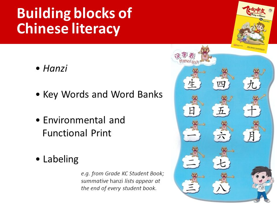 Building blocks of Chinese literacy Hanzi Key Words and Word Banks Environmental and Functional Print Labeling e.g.