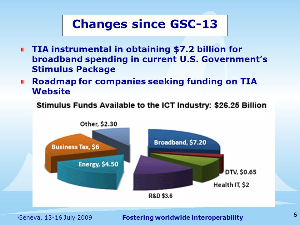 Fostering worldwide interoperability 6 Geneva, July 2009 Changes since GSC-13 TIA instrumental in obtaining $7.2 billion for broadband spending in current U.S.