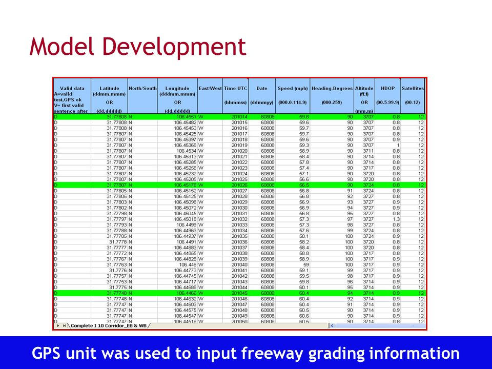 Transportation Operations Group Model Development GPS unit was used to input freeway grading information