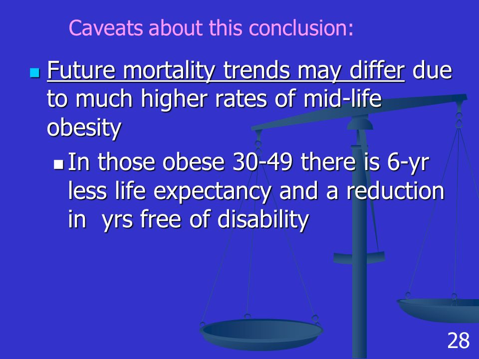 Future mortality trends may differ due to much higher rates of mid-life obesity Future mortality trends may differ due to much higher rates of mid-life obesity In those obese 30-49 there is 6-yr less life expectancy and a reduction in yrs free of disability In those obese 30-49 there is 6-yr less life expectancy and a reduction in yrs free of disability Caveats about this conclusion: 28