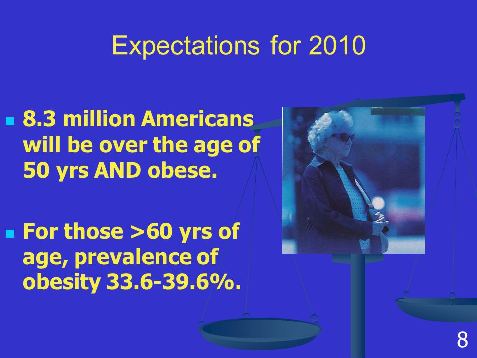 Expectations for 2010 8.3 million Americans will be over the age of 50 yrs AND obese.