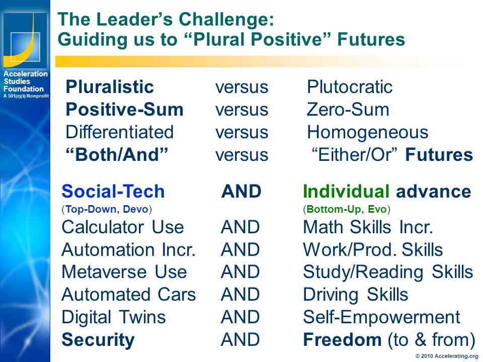 Los Angeles New York Palo Alto Acceleration Studies Foundation A 501 (c)(3) Nonprofit The Leader's Challenge: Guiding us to Plural Positive Futures Pluralistic versus Plutocratic Positive-Sum versus Zero-Sum Differentiated versus Homogeneous Both/And versus Either/Or Futures Social-Tech ANDIndividual advance (Top-Down, Devo)(Bottom-Up, Evo) Calculator Use ANDMath Skills Incr.