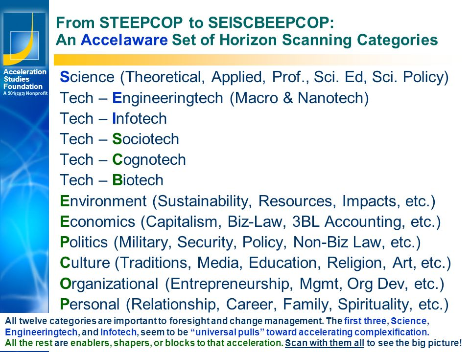 Los Angeles New York Palo Alto Acceleration Studies Foundation A 501 (c)(3) Nonprofit From STEEPCOP to SEISCBEEPCOP: An Accelaware Set of Horizon Scanning Categories Science (Theoretical, Applied, Prof., Sci.