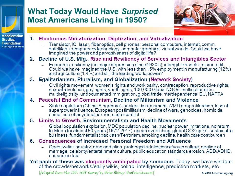 Los Angeles New York Palo Alto Acceleration Studies Foundation A 501 (c)(3) Nonprofit What Today Would Have Surprised Most Americans Living in 1950.