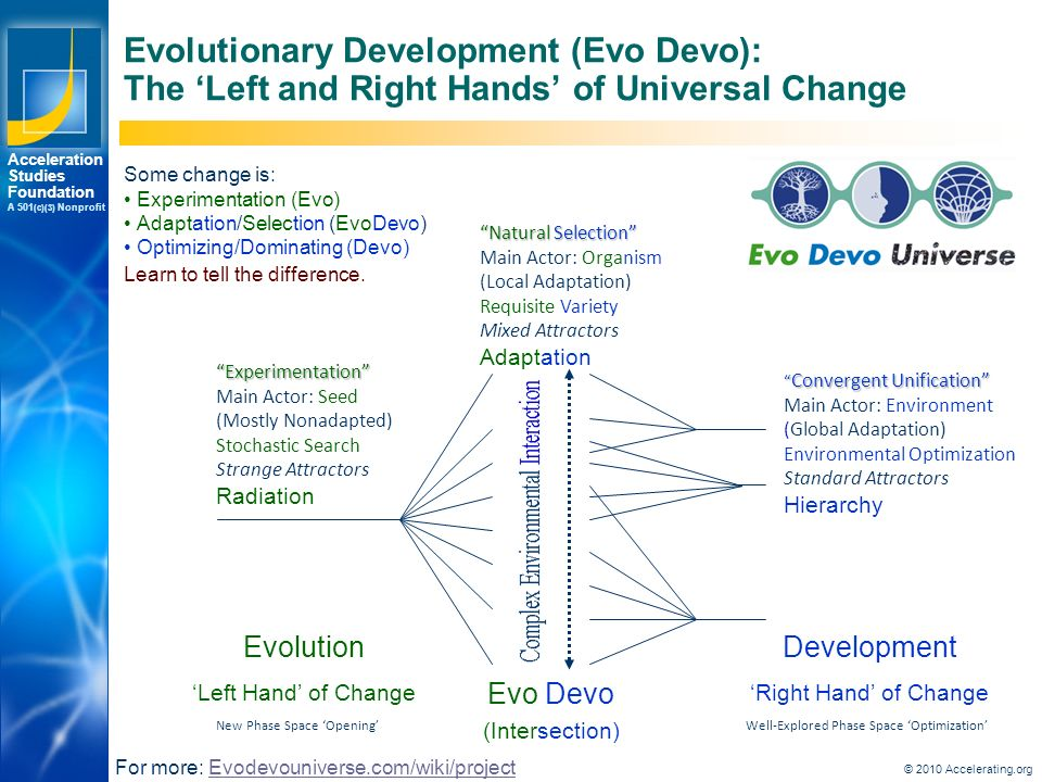 Los Angeles New York Palo Alto Acceleration Studies Foundation A 501 (c)(3) Nonprofit © 2010 Accelerating.org Evolutionary Development (Evo Devo): The 'Left and Right Hands' of Universal Change Experimentation Main Actor: Seed (Mostly Nonadapted) Stochastic Search Strange Attractors Radiation Development 'Right Hand' of Change Evolution 'Left Hand' of Change Well-Explored Phase Space 'Optimization'New Phase Space 'Opening' Convergent Unification Main Actor: Environment (Global Adaptation) Environmental Optimization Standard Attractors Hierarchy Natural Selection Main Actor: Organism (Local Adaptation) Requisite Variety Mixed Attractors Adaptation Evo Devo (Intersection) For more: Evodevouniverse.com/wiki/projectEvodevouniverse.com/wiki/project Some change is: Experimentation (Evo) Adaptation/Selection (EvoDevo) Optimizing/Dominating (Devo) Learn to tell the difference.