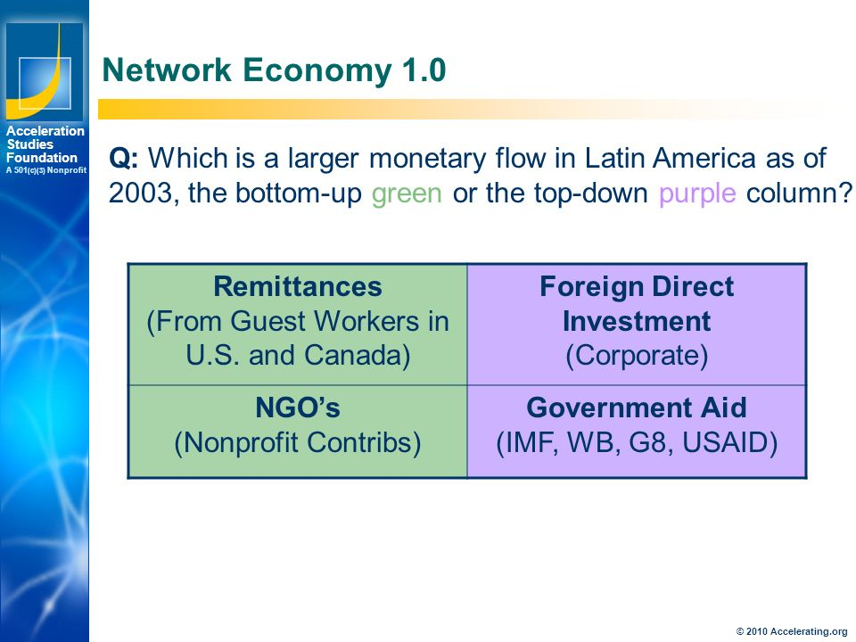 Los Angeles New York Palo Alto Acceleration Studies Foundation A 501 (c)(3) Nonprofit Network Economy 1.0 Remittances (From Guest Workers in U.S.
