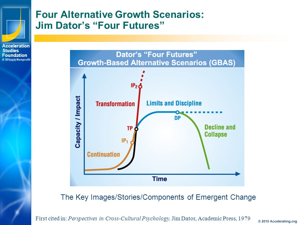Los Angeles New York Palo Alto Acceleration Studies Foundation A 501 (c)(3) Nonprofit Four Alternative Growth Scenarios: Jim Dator's Four Futures First cited in: Perspectives in Cross-Cultural Psychology, Jim Dator, Academic Press, 1979 The Key Images/Stories/Components of Emergent Change © 2010 Accelerating.org