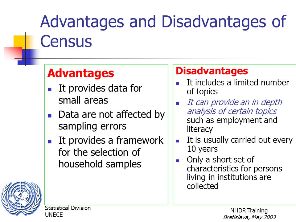Statistical Division UNECE NHDR Training Bratislava, May 2003 Advantages and Disadvantages of Census Advantages It provides data for small areas Data are not affected by sampling errors It provides a framework for the selection of household samples Disadvantages It includes a limited number of topics It can provide an in depth analysis of certain topics such as employment and literacy It is usually carried out every 10 years Only a short set of characteristics for persons living in institutions are collected