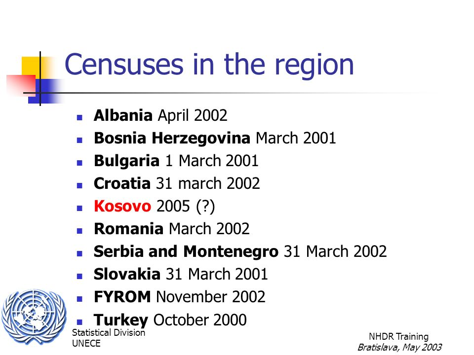 Statistical Division UNECE NHDR Training Bratislava, May 2003 Censuses in the region Albania April 2002 Bosnia Herzegovina March 2001 Bulgaria 1 March 2001 Croatia 31 march 2002 Kosovo 2005 ( ) Romania March 2002 Serbia and Montenegro 31 March 2002 Slovakia 31 March 2001 FYROM November 2002 Turkey October 2000