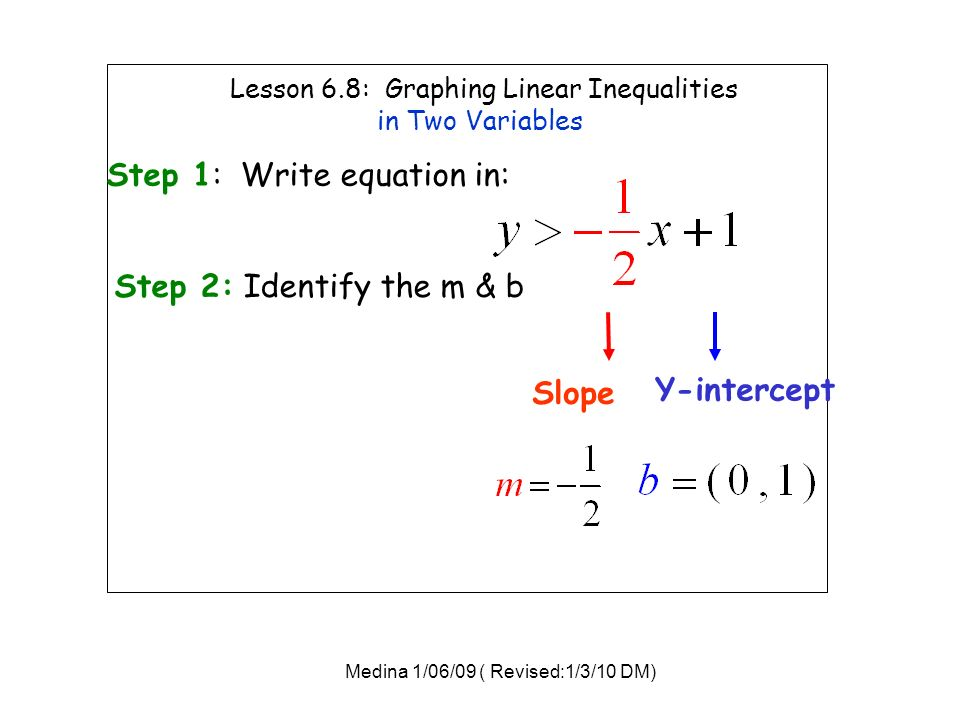 Graphing And Solving Inequalities In Two Variables Medina 10609
