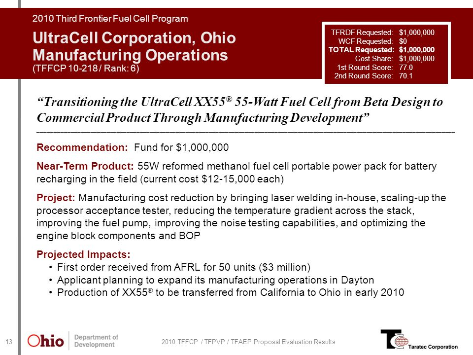 2010 Proposal Evaluation Results Presented to Ohio Third Frontier