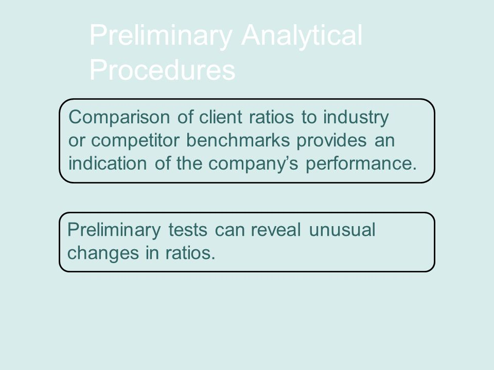 Preliminary Analytical Procedures Comparison of client ratios to industry or competitor benchmarks provides an indication of the company's performance.