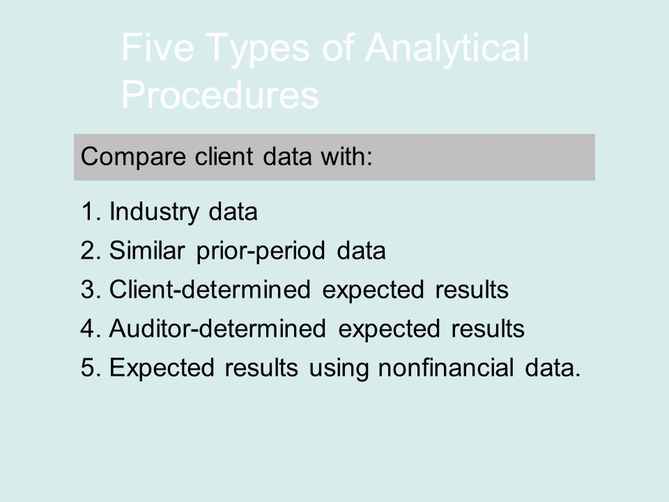 Five Types of Analytical Procedures Compare client data with: 1.Industry data 2.Similar prior-period data 3.Client-determined expected results 4.Auditor-determined expected results 5.Expected results using nonfinancial data.
