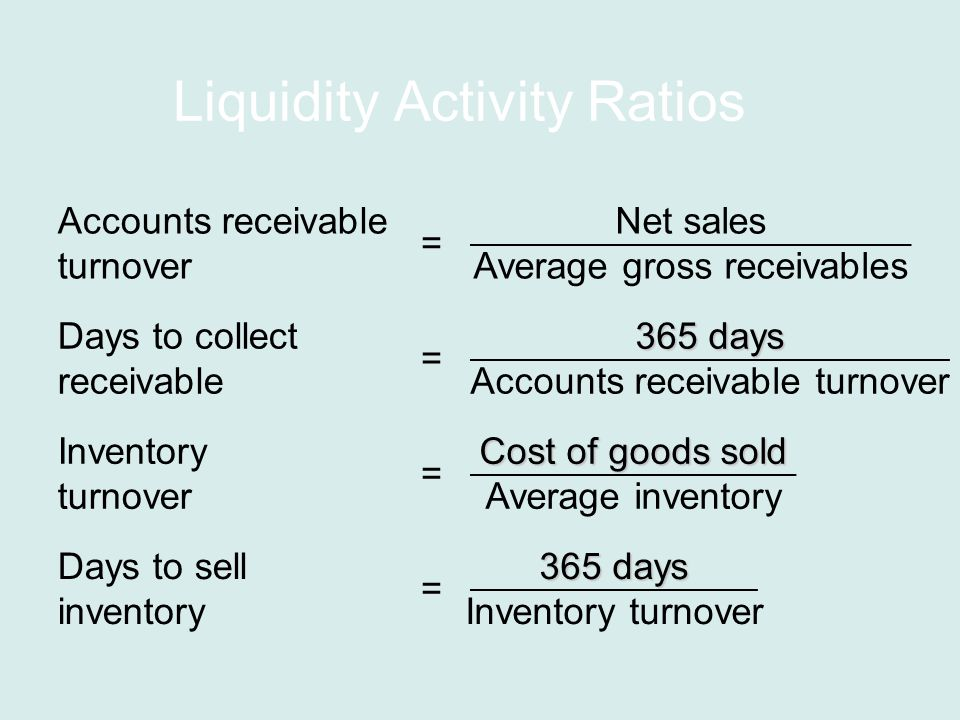 Liquidity Activity Ratios Accounts receivable turnover Net sales Average gross receivables = Days to collect receivable 365 days Accounts receivable turnover = Inventory turnover Cost of goods sold Average inventory = Days to sell inventory 365 days Inventory turnover =