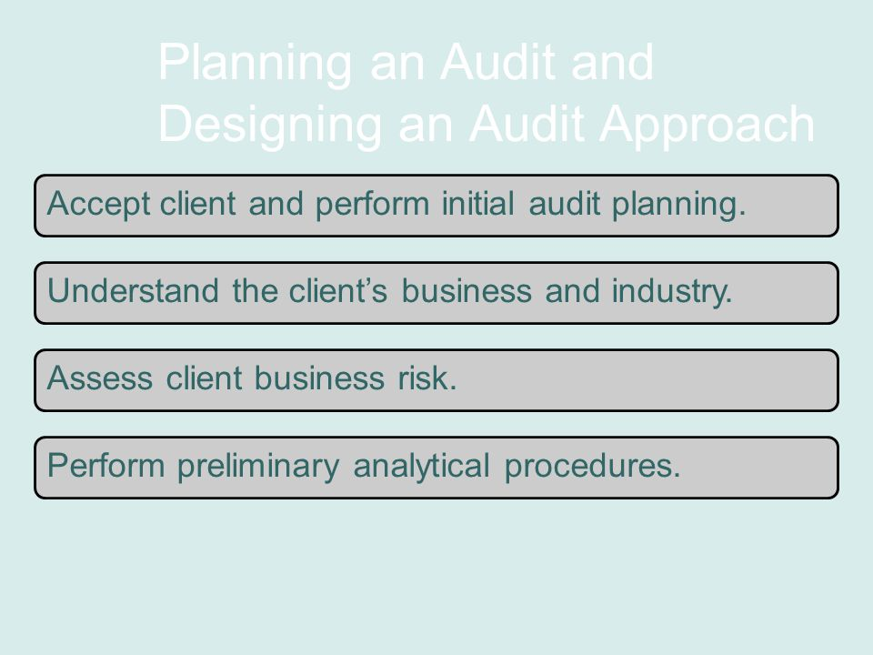Planning an Audit and Designing an Audit Approach Accept client and perform initial audit planning.