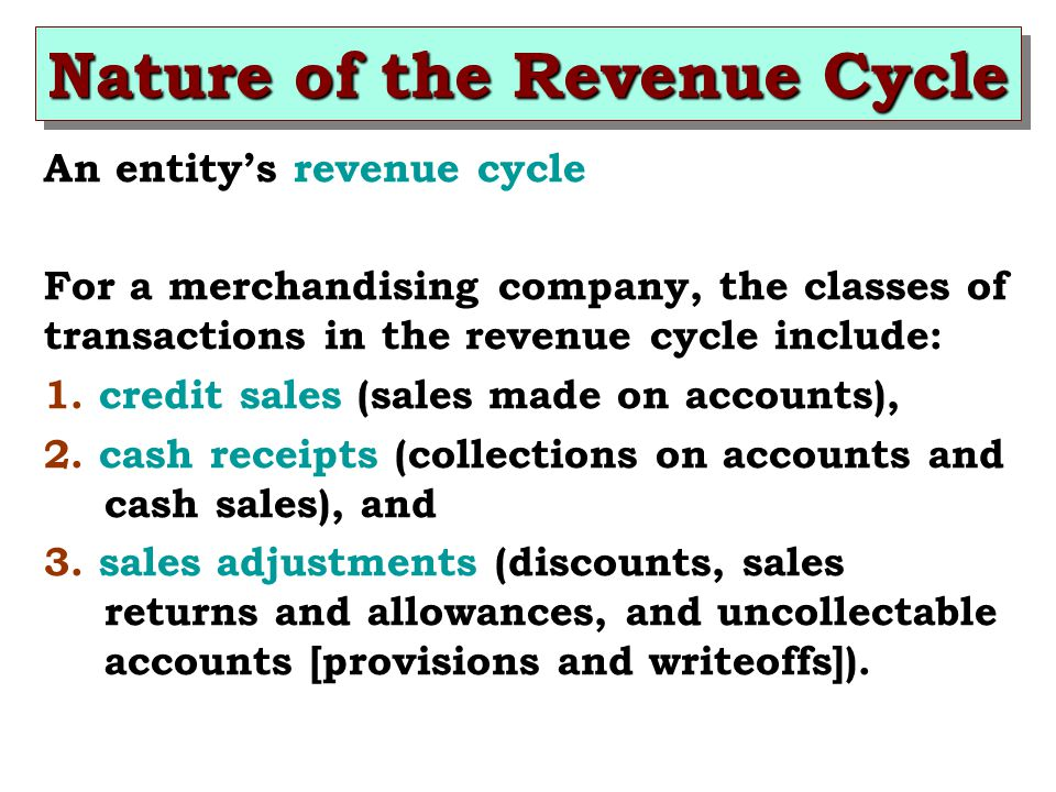 An entity's revenue cycle For a merchandising company, the classes of transactions in the revenue cycle include: 1.
