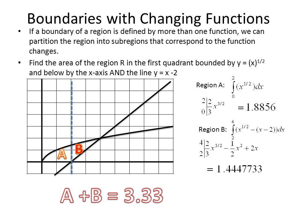 Boundaries with Changing Functions If a boundary of a region is defined by more than one function, we can partition the region into subregions that correspond to the function changes.