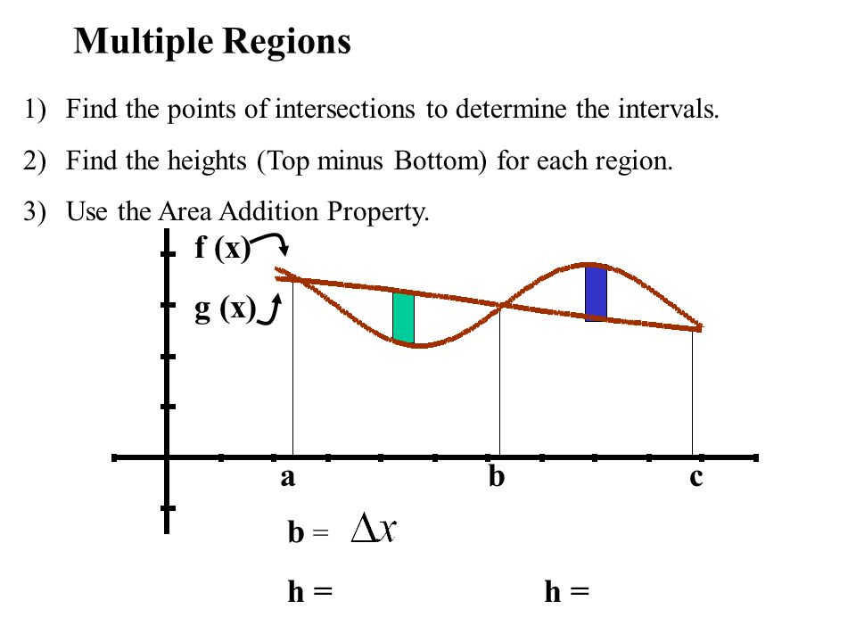 Multiple Regions 1)Find the points of intersections to determine the intervals.