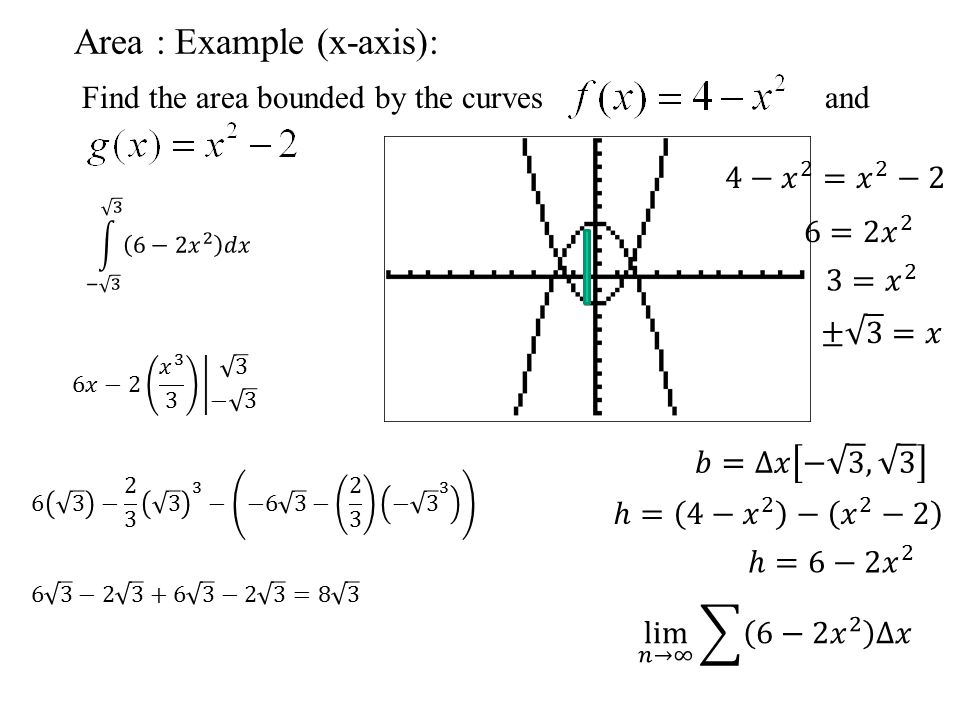 Area : Example (x-axis): Find the area bounded by the curves and