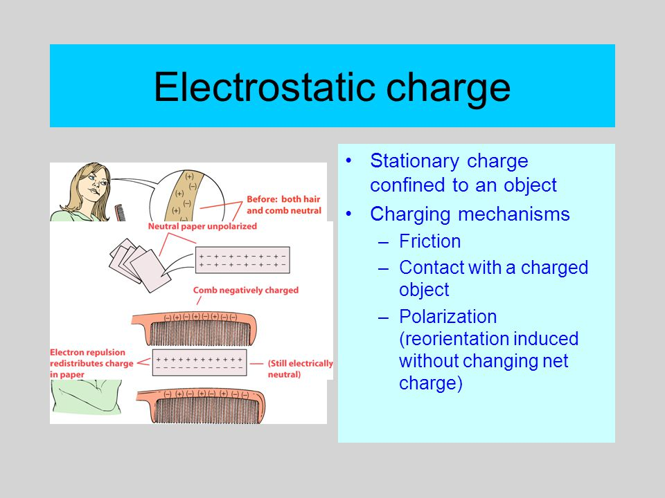 5 Electrostatic Charge Stationary Confined To An Object Charging Mechanisms Friction Contact With A Charged Polarization Reorientation