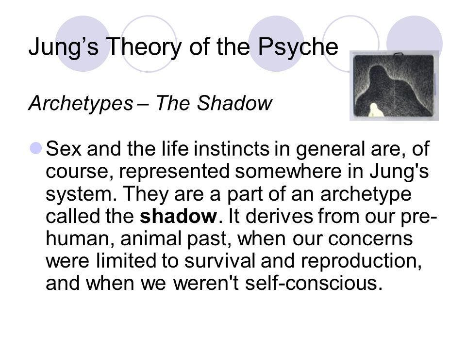 carl jung and his theories Carl gustav jung (/ j ʊ ŋ / german:  26 july 1875 - 6 june 1961) was a swiss psychiatrist and psychoanalyst who founded analytical psychology jung's work was influential in the fields of psychiatry, anthropology, archaeology, literature, philosophy, and religious studies.