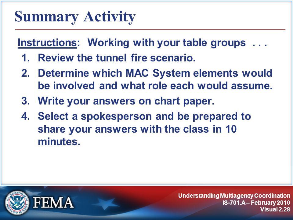 Understanding Multiagency Coordination IS 701 A February