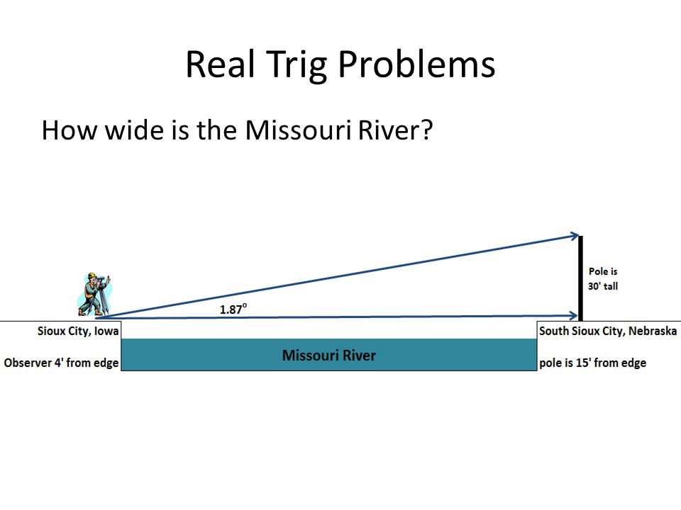 Real Trig Problems How wide is the Missouri River