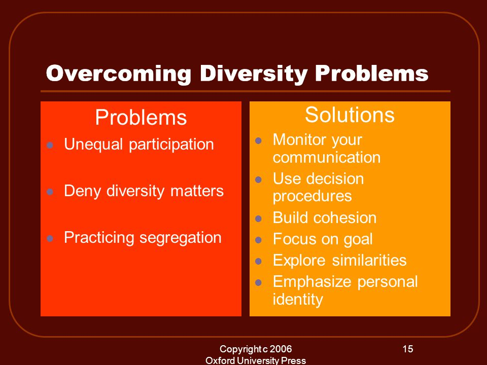 Copyright c 2006 Oxford University Press 15 Overcoming Diversity Problems Problems Unequal participation Deny diversity matters Practicing segregation Solutions Monitor your communication Use decision procedures Build cohesion Focus on goal Explore similarities Emphasize personal identity