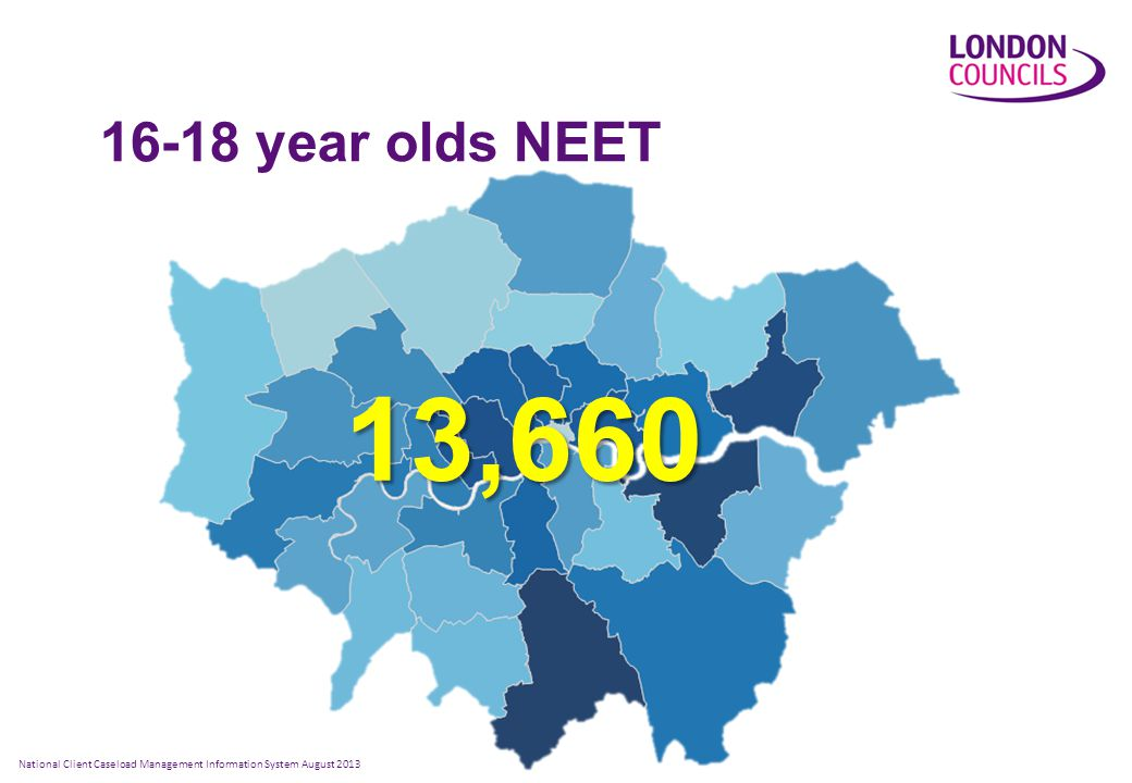 16-18 year olds NEET National Client Caseload Management Information System August ,660