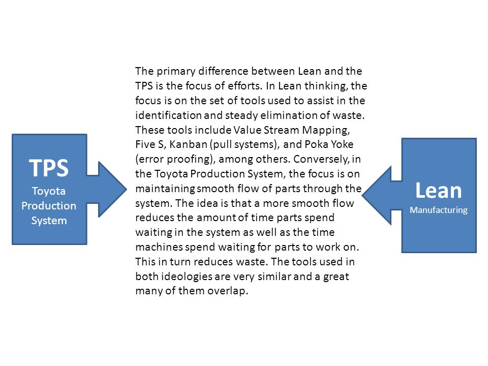 Benefits of Lean Manufacturing: To benefit from Lean