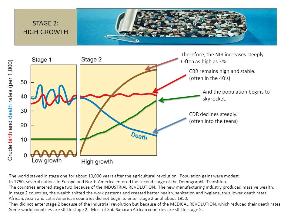 second stage of demographic transition