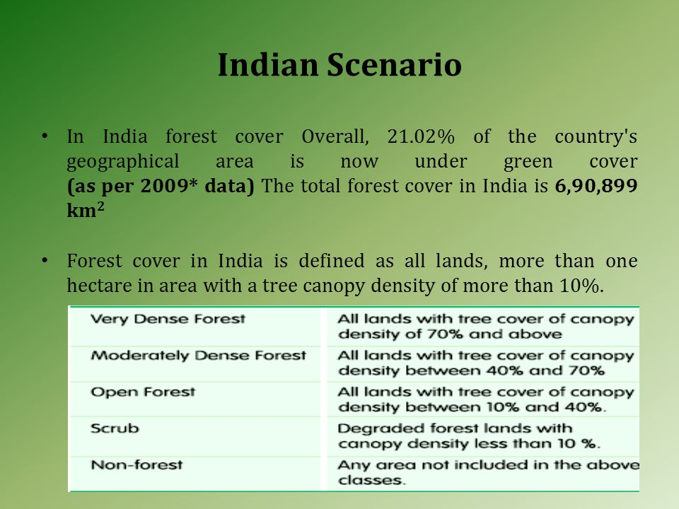 Indian Scenario In India forest cover Overall, 21.02% of the country s geographical area is now under green cover (as per 2009* data) The total forest cover in India is 6,90,899 km 2 Forest cover in India is defined as all lands, more than one hectare in area with a tree canopy density of more than 10%.