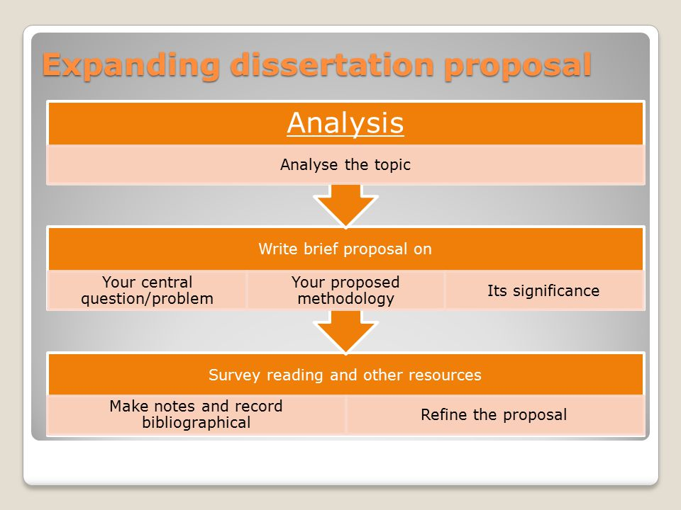 presenting dissertation proposal Presenting at conferences is an efficient and exciting forum in which you can share your research and findings however, presenting your work to others at a conference requires determining what type of presentation would best suit your material as well as choosing an appropriate conference.