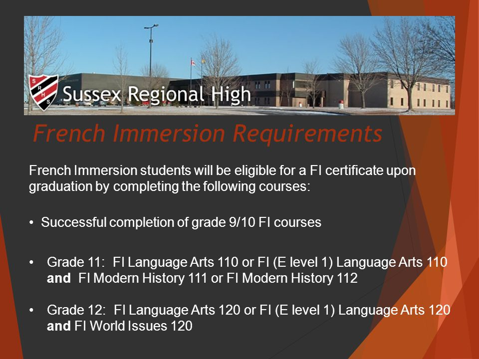 French Immersion Requirements French Immersion students will be eligible for a FI certificate upon graduation by completing the following courses: Successful completion of grade 9/10 FI courses Grade 11: FI Language Arts 110 or FI (E level 1) Language Arts 110 and FI Modern History 111 or FI Modern History 112 Grade 12: FI Language Arts 120 or FI (E level 1) Language Arts 120 and FI World Issues 120