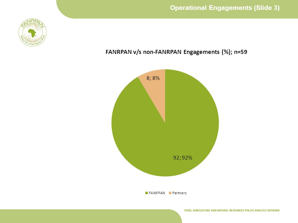 Operational Engagements (Slide 3)
