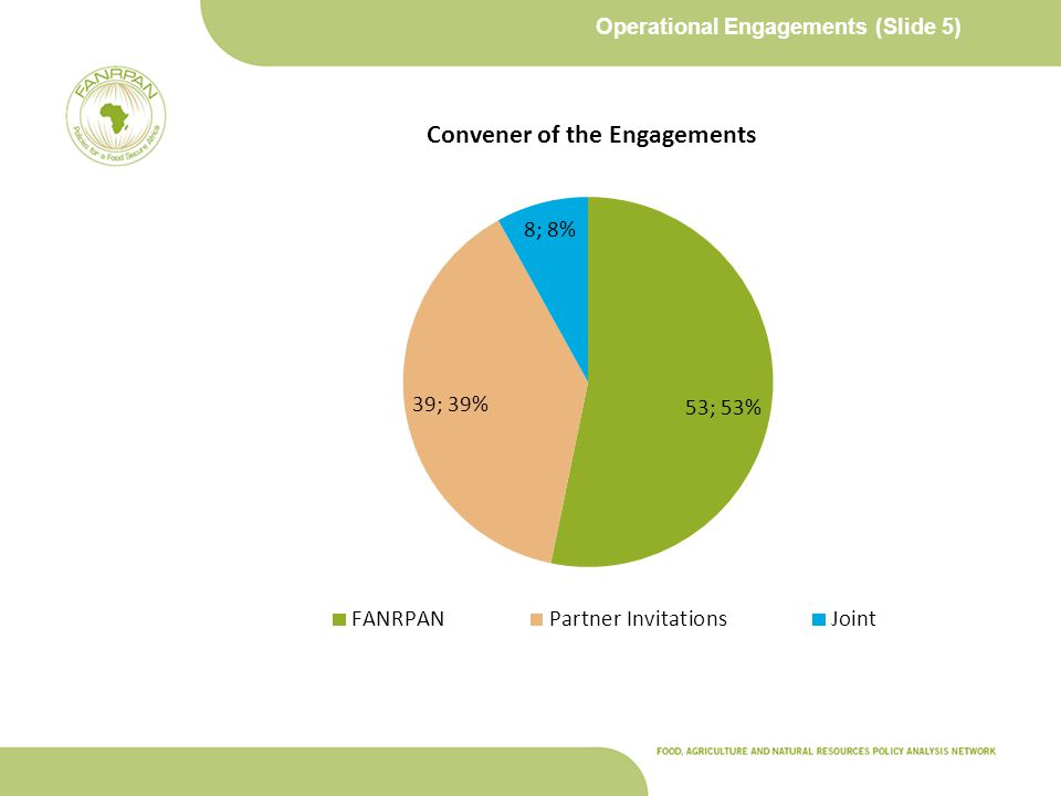 Operational Engagements (Slide 5)