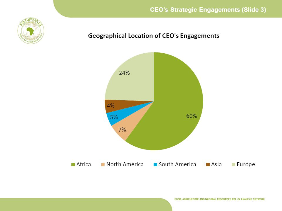 CEO's Strategic Engagements (Slide 3)