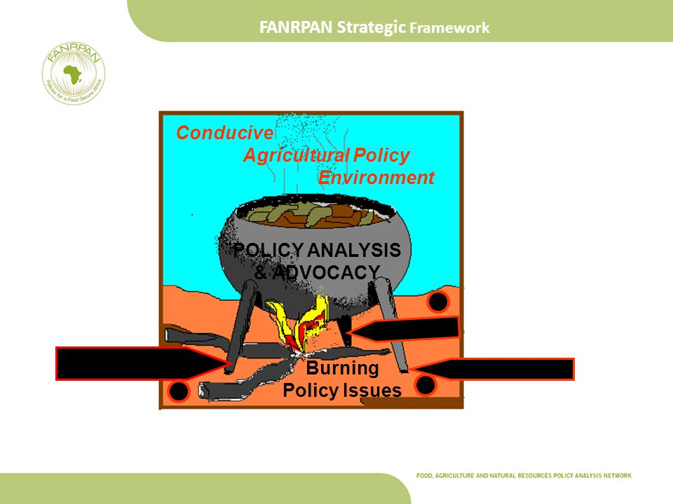 FANRPAN Strategic Framework Capacity Building Policy Research Voice Conducive Environment POLICY ANALYSIS & ADVOCACY Agricultural Policy Burning Policy Issues