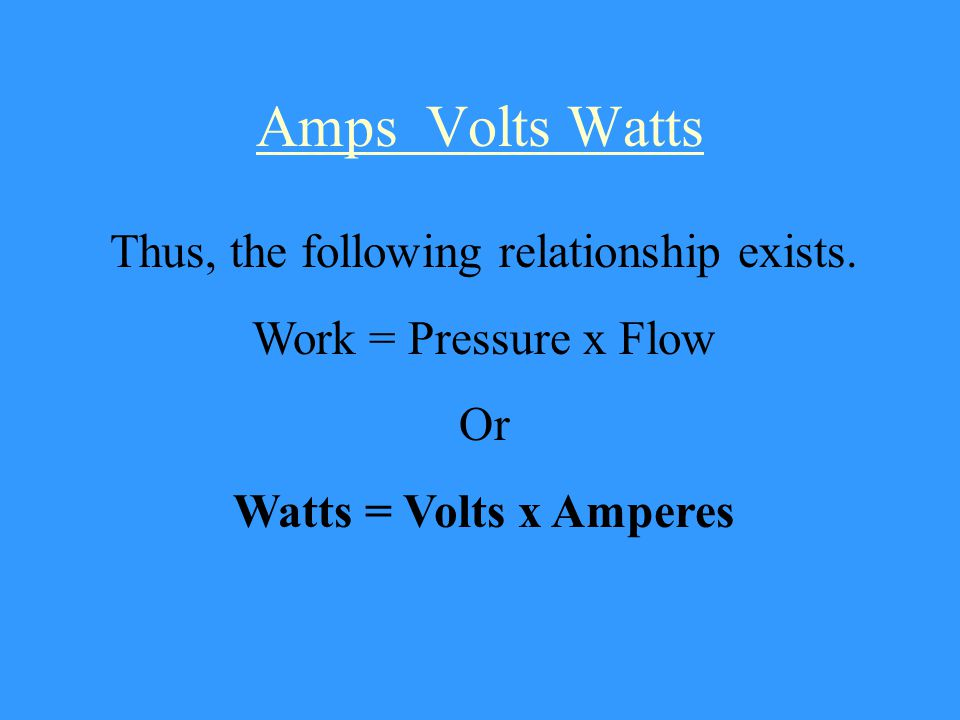 Amps Volts Watts The following relationship exists between Amps, Volts and Watts.
