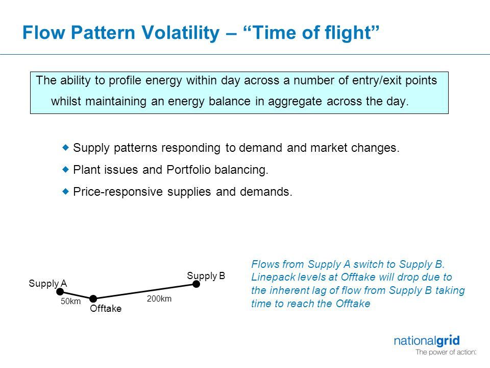 Flow Pattern Volatility – Time of flight The ability to profile energy within day across a number of entry/exit points whilst maintaining an energy balance in aggregate across the day.