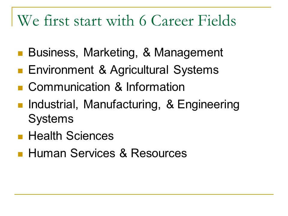 We first start with 6 Career Fields Business, Marketing, & Management Environment & Agricultural Systems Communication & Information Industrial, Manufacturing, & Engineering Systems Health Sciences Human Services & Resources