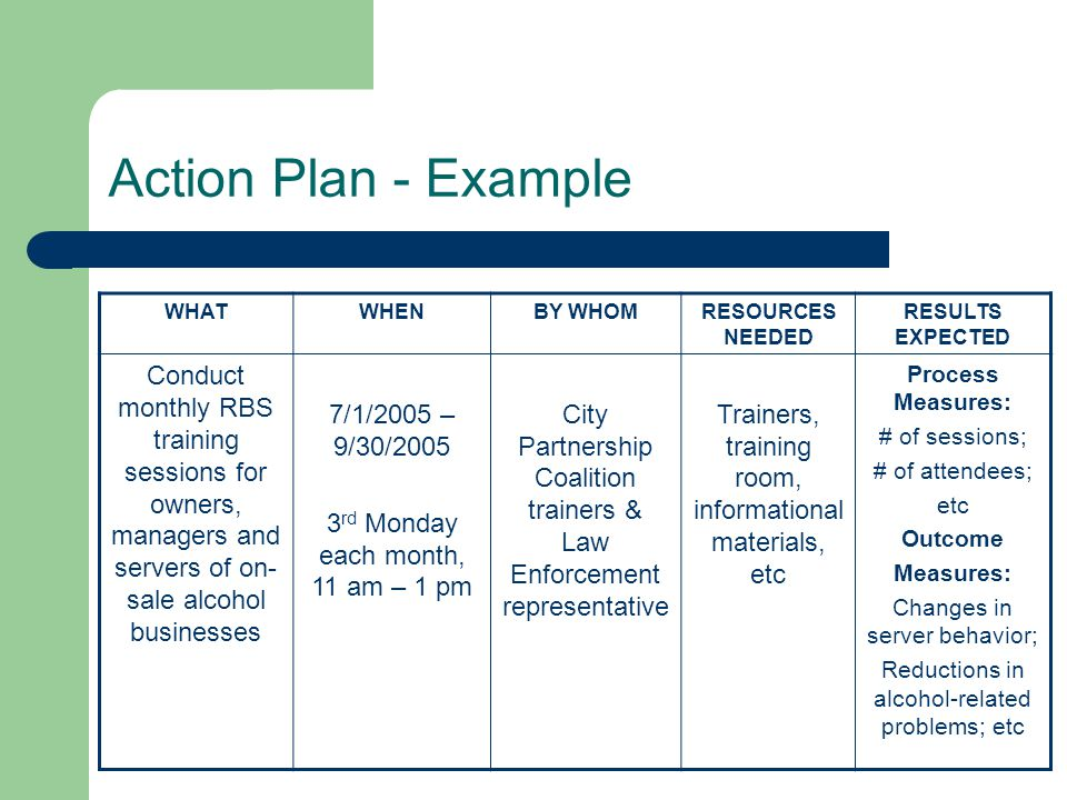 Action Plan - Example WHATWHENBY WHOMRESOURCES NEEDED RESULTS EXPECTED Conduct monthly RBS training sessions for owners, managers and servers of on- sale alcohol businesses 7/1/2005 – 9/30/ rd Monday each month, 11 am – 1 pm City Partnership Coalition trainers & Law Enforcement representative Trainers, training room, informational materials, etc Process Measures: # of sessions; # of attendees; etc Outcome Measures: Changes in server behavior; Reductions in alcohol-related problems; etc