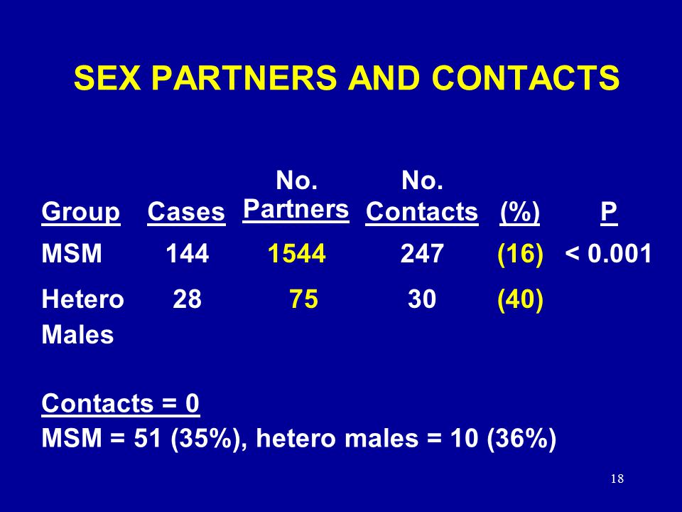 18 SEX PARTNERS AND CONTACTS GroupCases No. Partners No.
