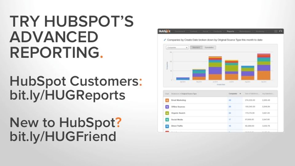 TRY HUBSPOT'S ADVANCED REPORTING. HubSpot Customers: bit.ly/HUGReports New to HubSpot.